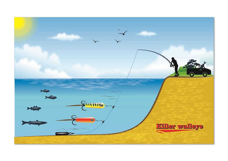 How to catch Walleyes, just use our Killer Walleye gear